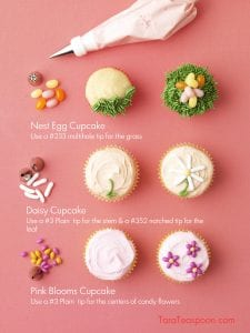Spring Cupcakes decorating options graphic for tarateaspoon.com